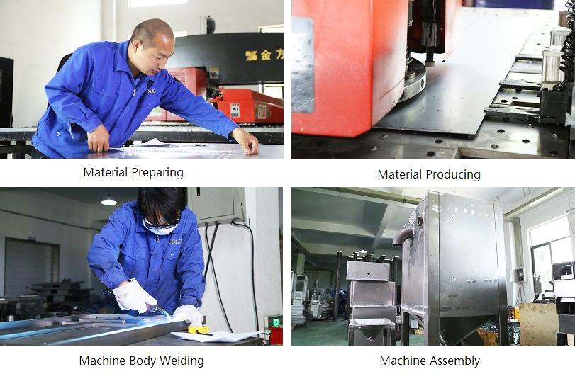 equipment production